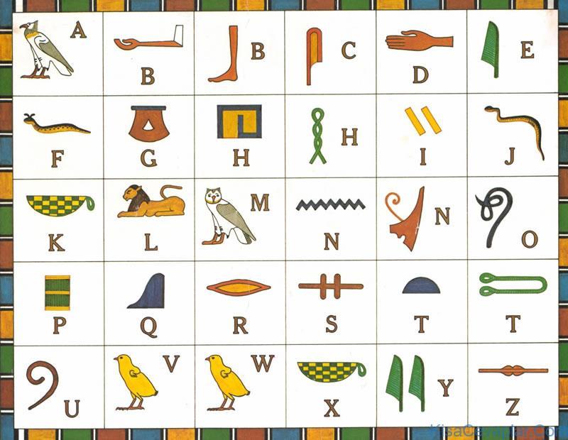 Mısırlıların Harfleri ile ilgili görsel sonucu