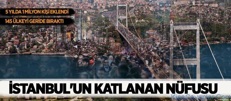 İstanbul Nüfusu ile ilgili görsel sonucu